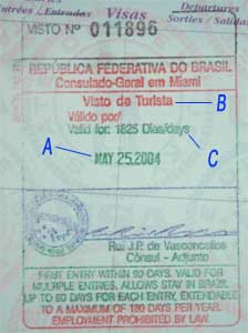 Travel Visa for Brazil | Independent travel
