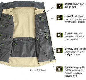 Travel Vests with pockets for Women